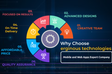Why Erginous Technologies?